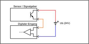 Standardbeschaltung isolierter Stromausgang